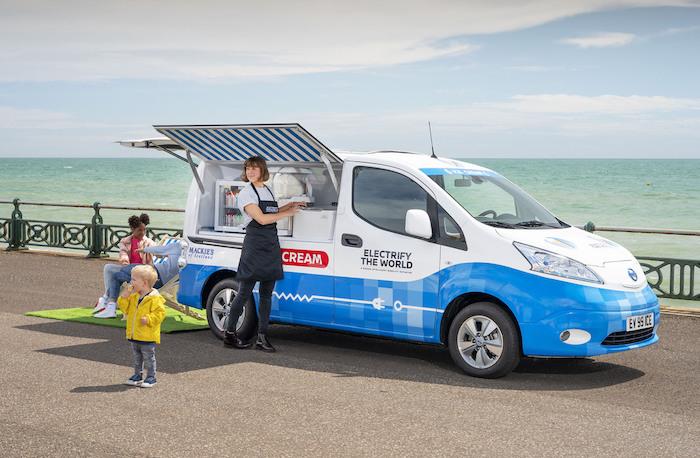 รถขายไอศกรีมที่ใช้พลังงานไฟฟ้า
